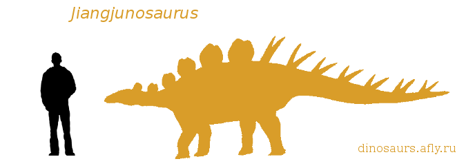 Цзянцзюнозавр